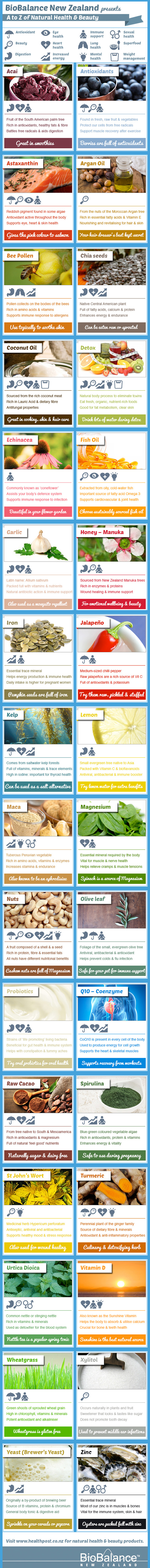 A - Z of Natural Health & Beauty Infographic